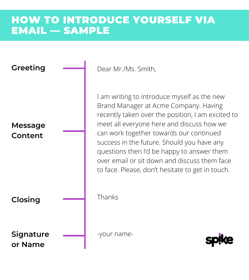 How to introduce yourself via email